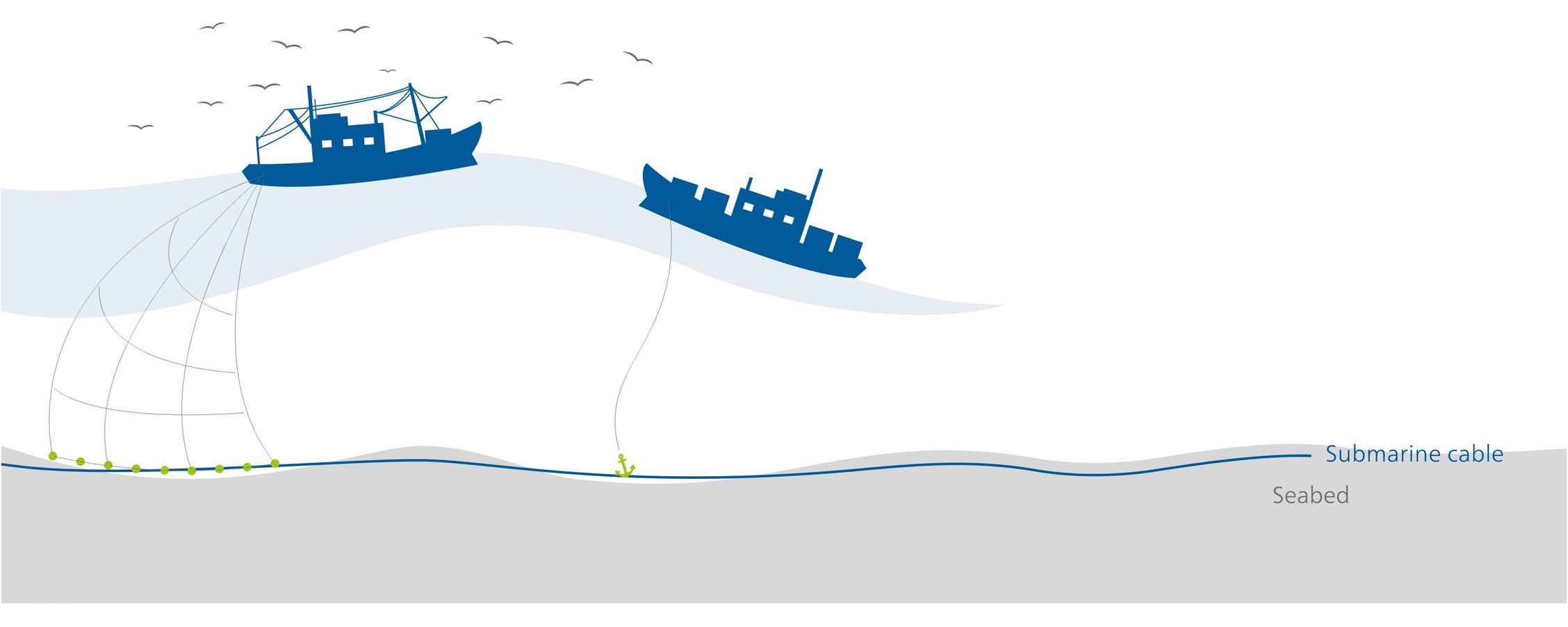 Applications: Illustration Sea | BAUR GmbH